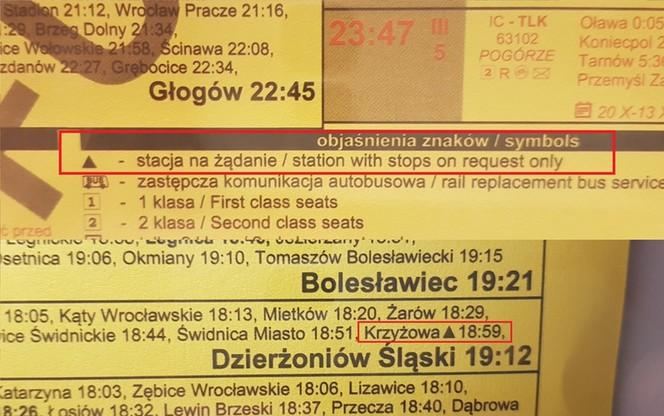 Oznaczenie stacji