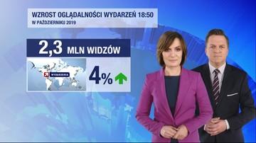 """Polsat News i """"Wydarzenia"""" z lepszymi wynikami w porównaniu z 2018 r."""