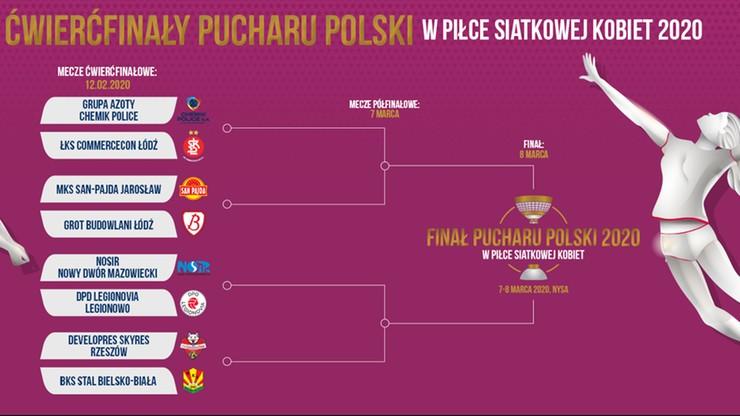 Hit w ćwierćfinale Pucharu Polski siatkarek