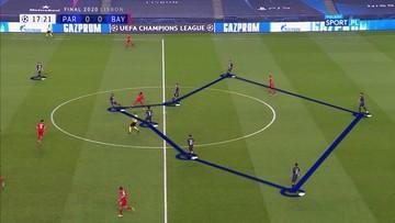 Nowa technologia w studio Ligi Mistrzów. Analiza meczu PSG - Manchester United