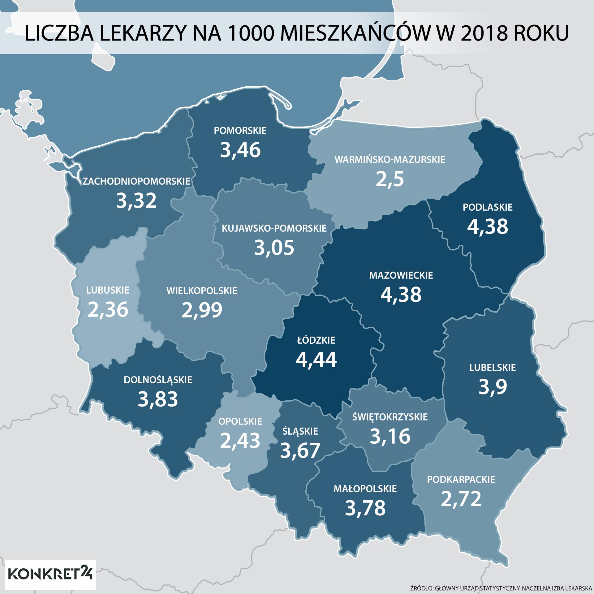 Liczba lekarzy na 1000 mieszkańców w Polsce w 2018 roku