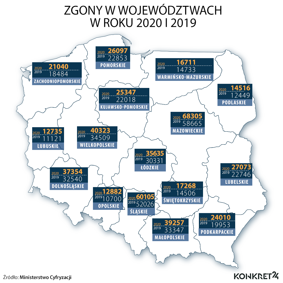 Liczba zgonów w województwach w 2020 i 2019 roku