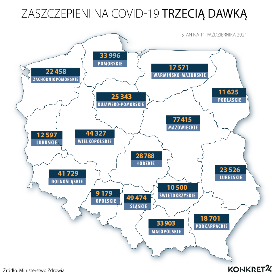 Zaszczepieni na COVID-19 trzecią dawką - stan na 11 października 2021