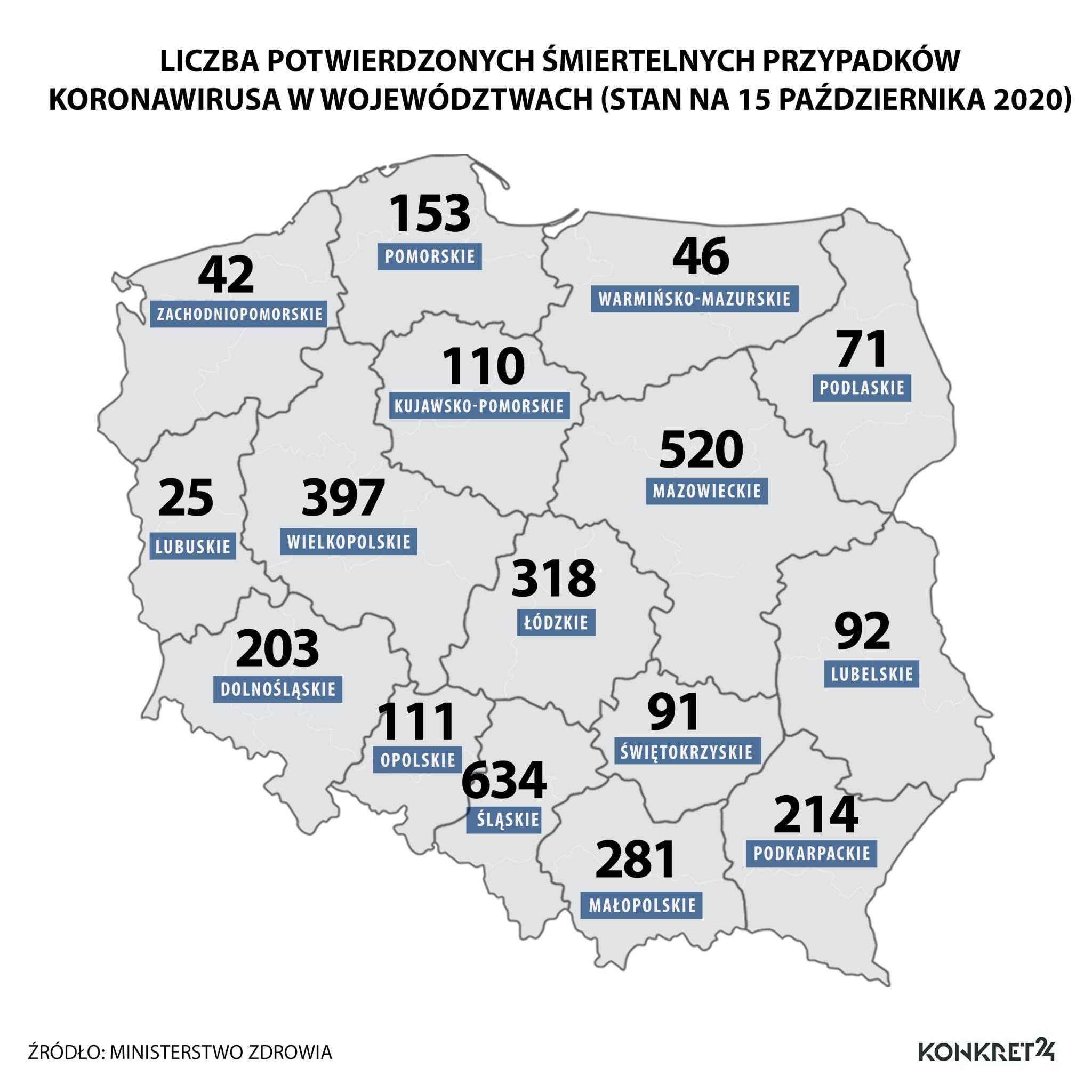 Zgony osób z COVID-19 w województwach