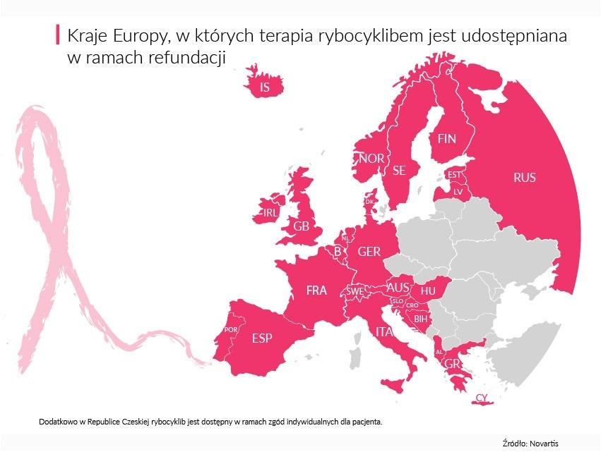 Kraje Europy, w których terapia rybocyklibem jest udostępniana w ramach refundacji